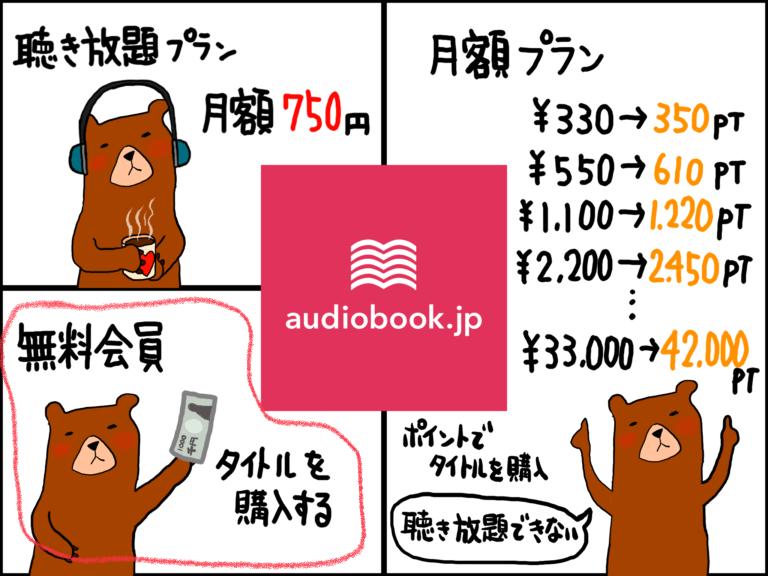 audiobookの無料会員について