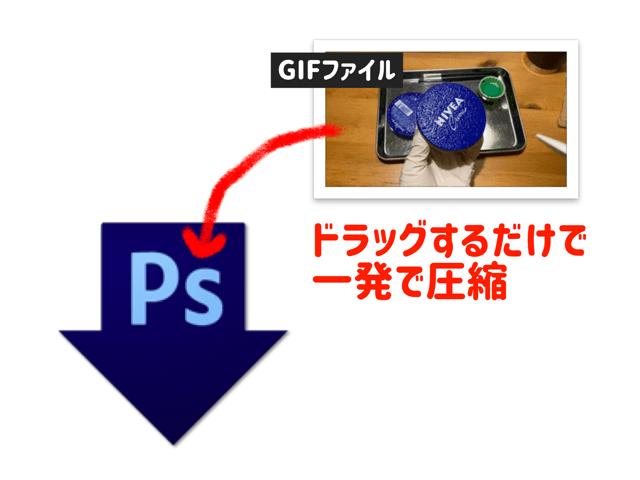 GIFアニメの容量を軽くする【Photoshop一発圧縮】